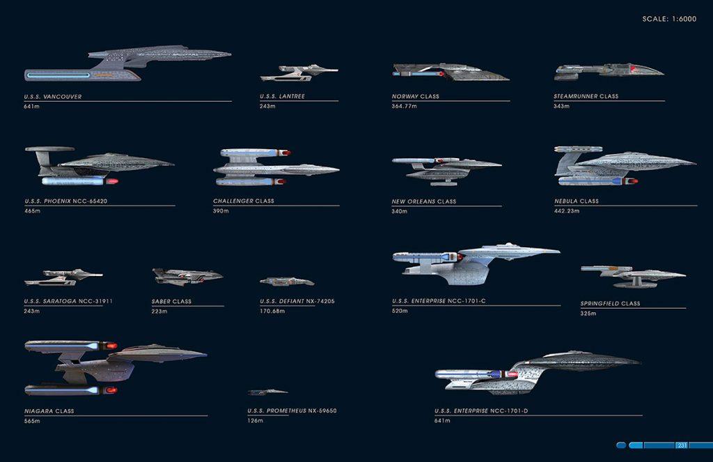 Starfleet starships size comparison chart